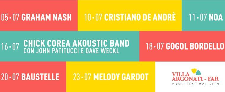 Villa Arconati Music Festival 2018