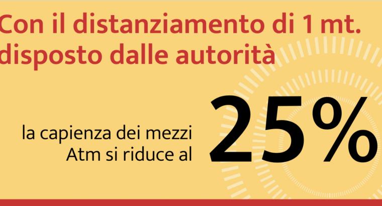 ATM 25 percent