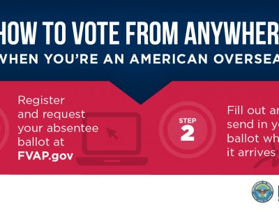 US Citizens – Absentee Voting Overview