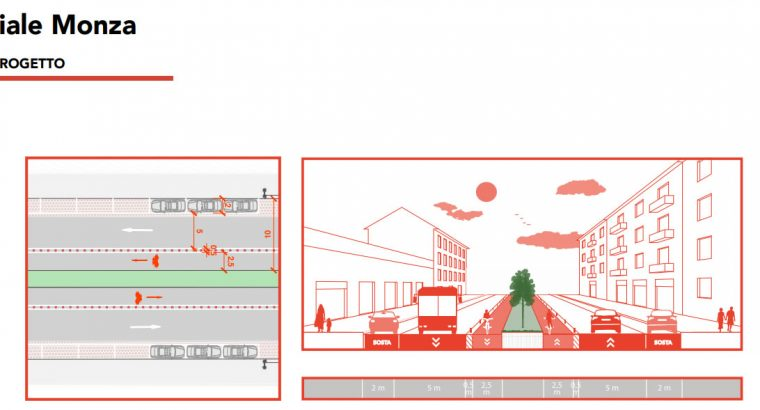 milano-new-bike-lanes-viale-monza