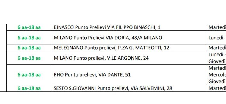 lombardy-coivd-testing-points4