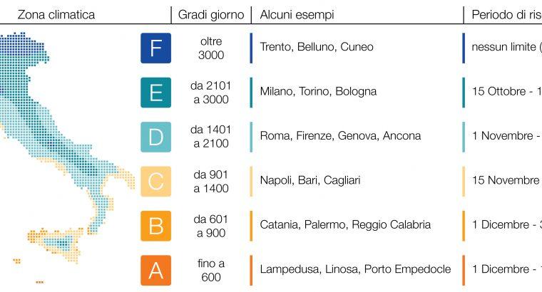 infografica-zone-climatiche-Italia